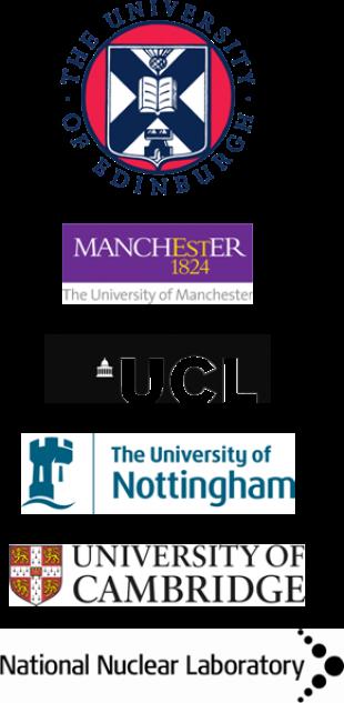 REFINE Research Consortium Partner logos